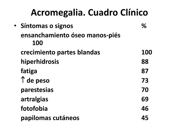 Acromegalia. Cuadro Clínico