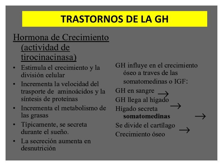 TRASTORNOS DE LA GH