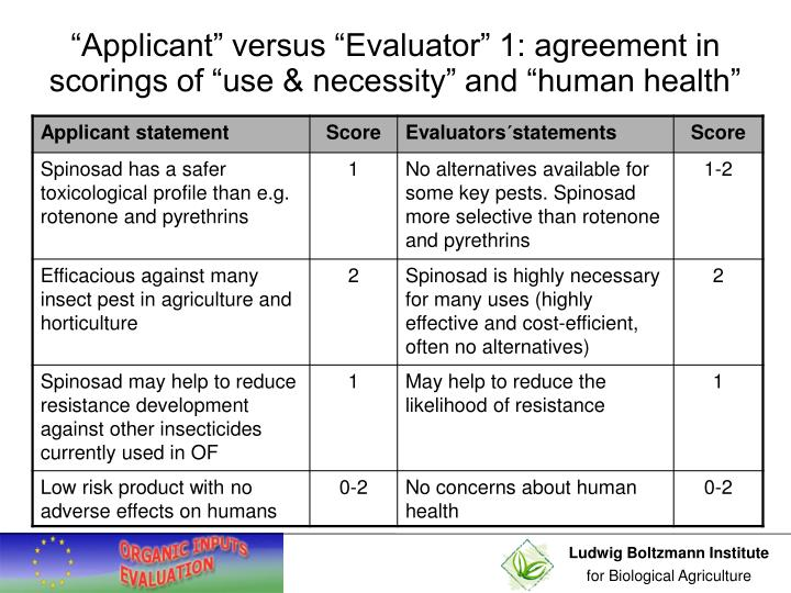 """Applicant"" versus ""Evaluator"" 1: agreement in  scorings of ""use & necessity"" and ""human health"""