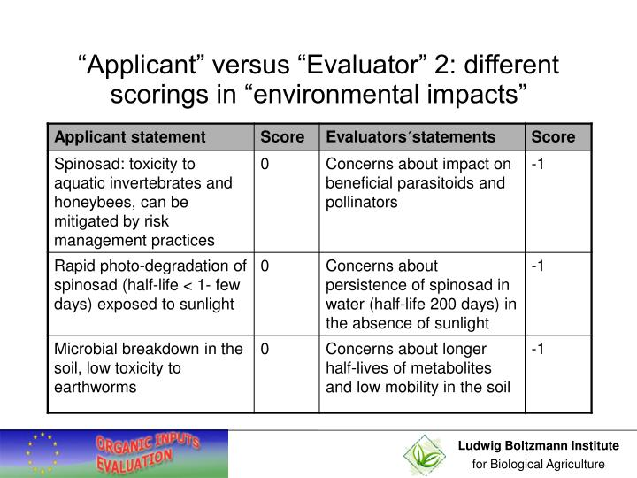 """Applicant"" versus ""Evaluator"" 2: different scorings in ""environmental impacts"""