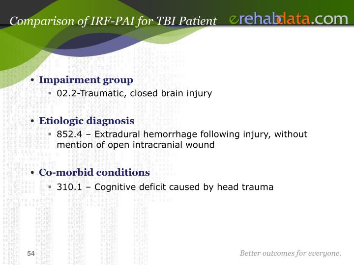 Comparison of IRF-PAI for TBI Patient