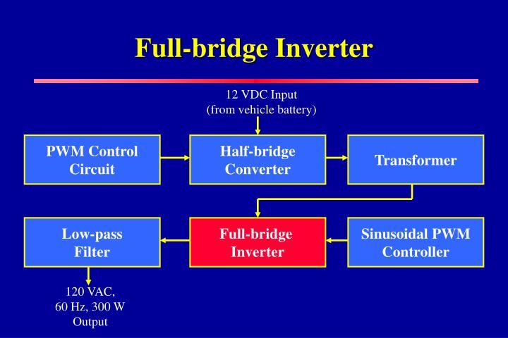 Full-bridge Inverter