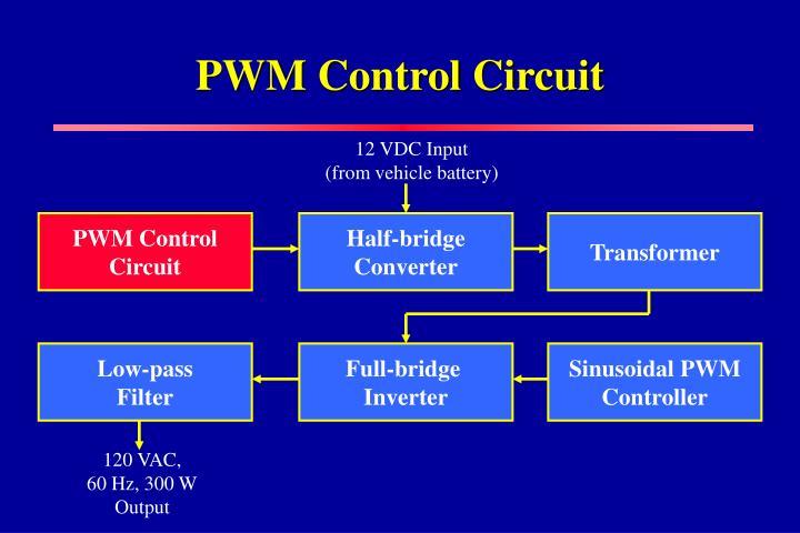 PWM Control Circuit