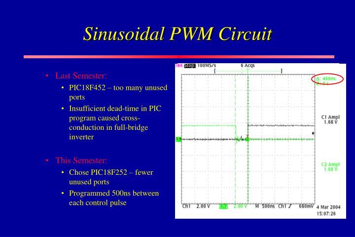 Sinusoidal PWM Circuit