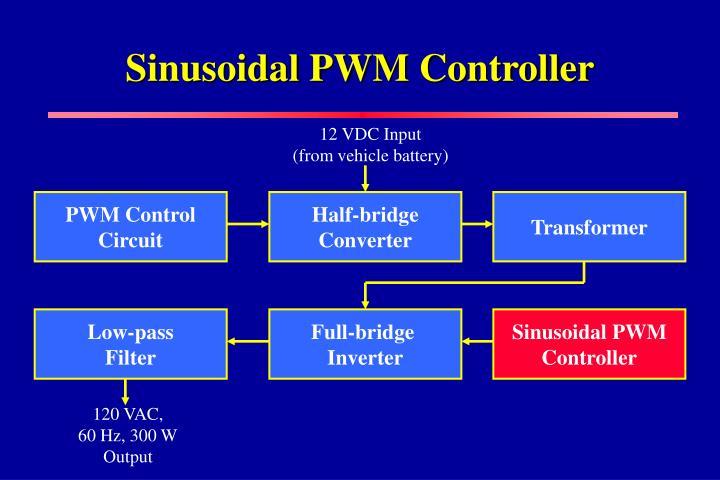 Sinusoidal PWM Controller