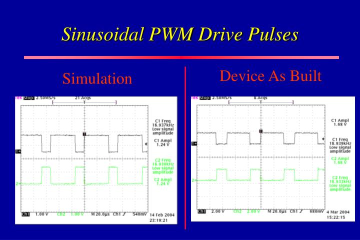 Sinusoidal PWM Drive Pulses