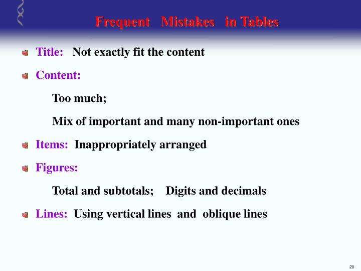 Frequent   Mistakes   in Tables