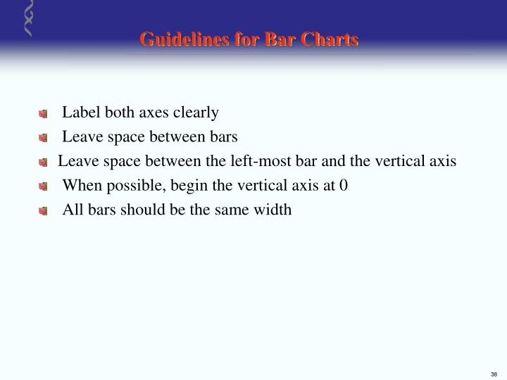 Guidelines for Bar Charts