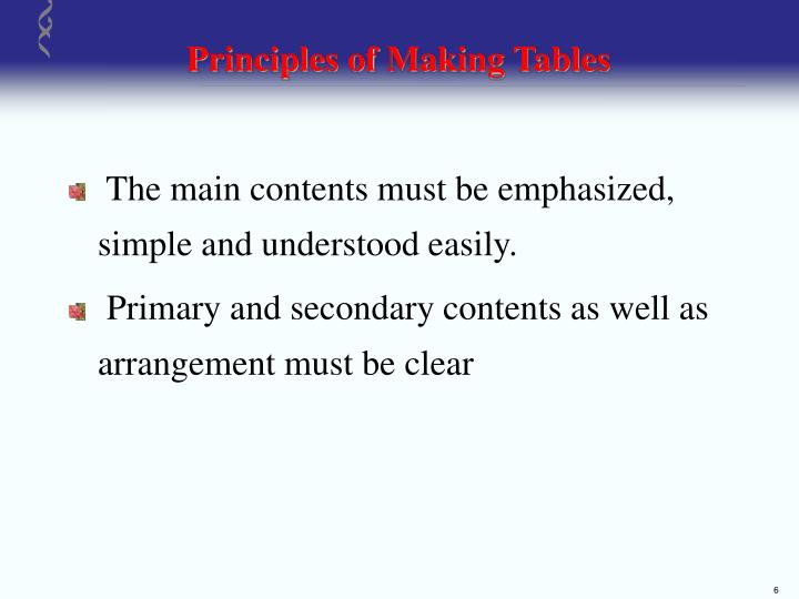 Principles of Making Tables