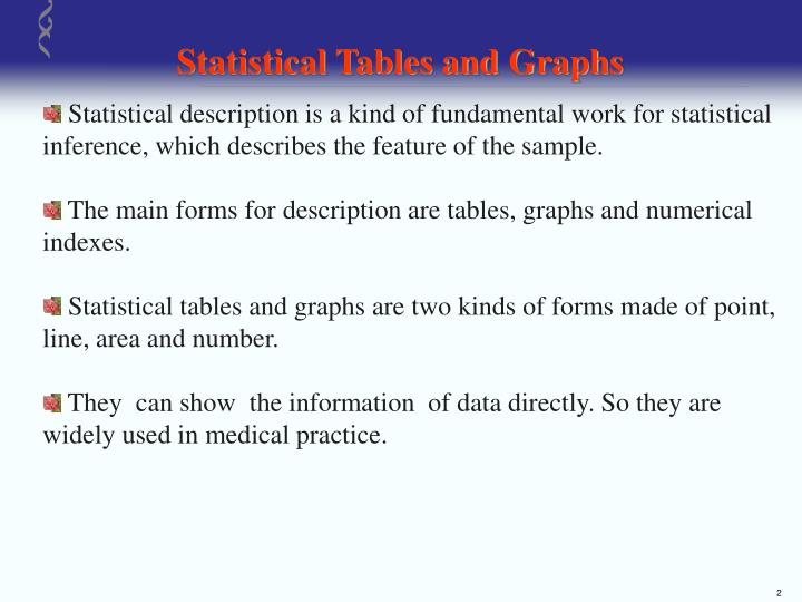 Statistical Tables and Graphs