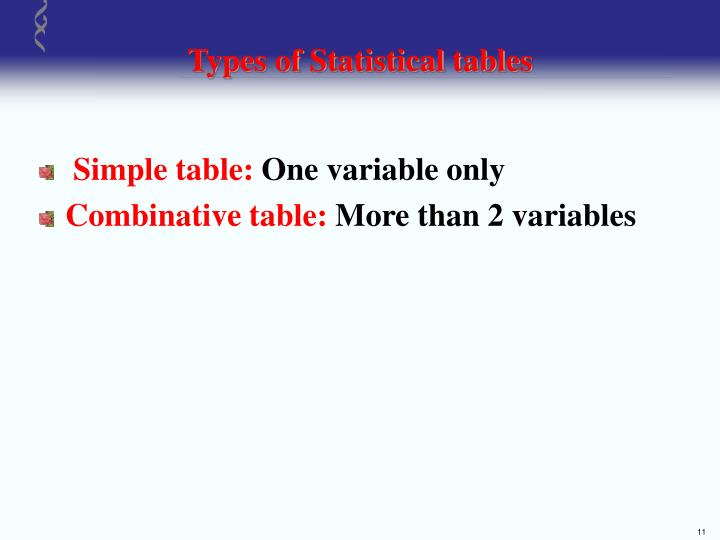Types of Statistical tables