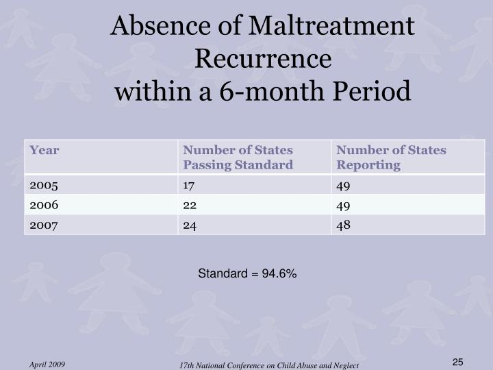 Absence of Maltreatment Recurrence