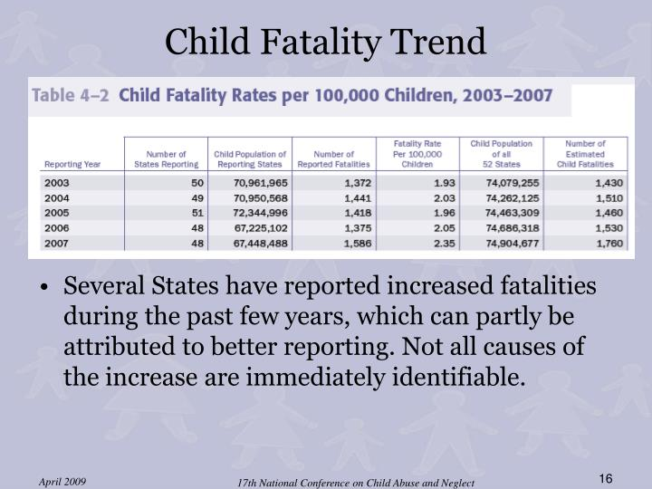 Child Fatality Trend