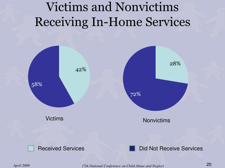 Victims and Nonvictims