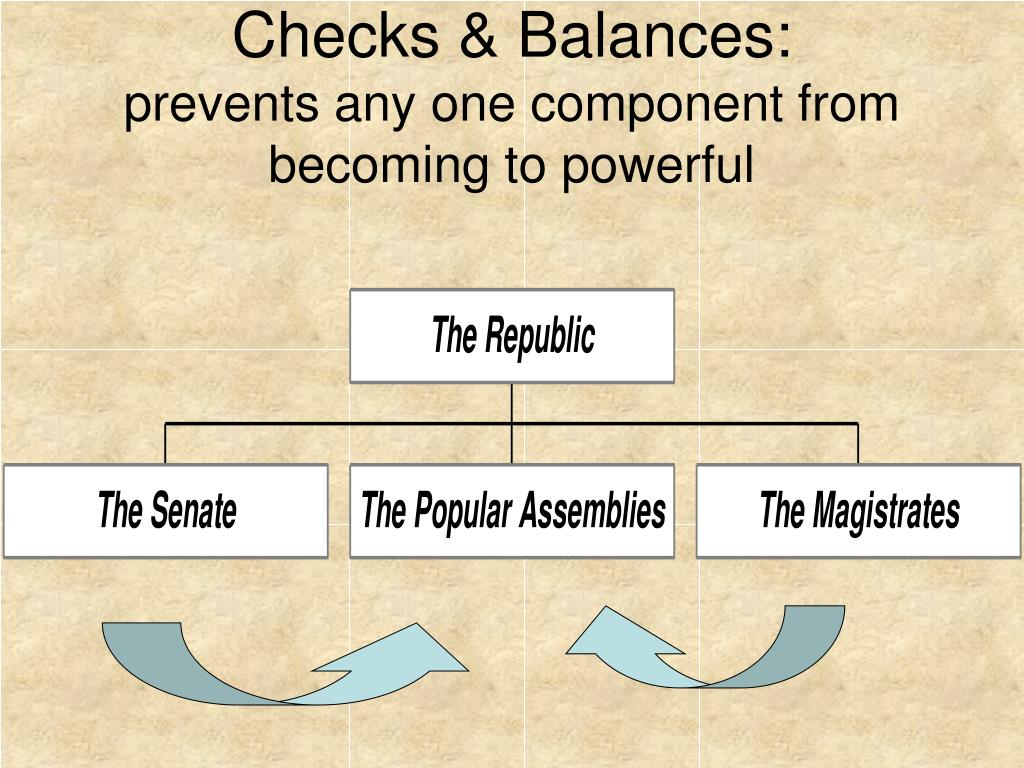 Checks & Balances: