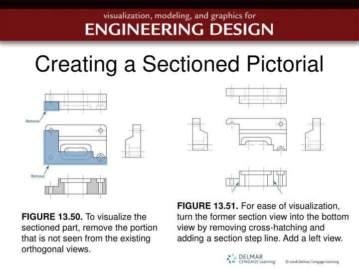 Creating a Sectioned Pictorial