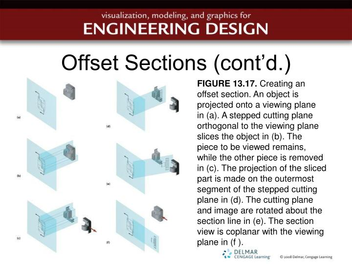 Offset Sections (cont'd.)