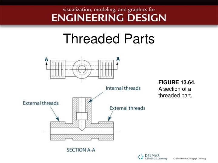 Threaded Parts