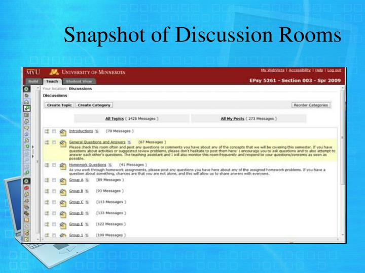 Snapshot of Discussion Rooms