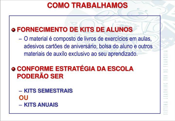 FORNECIMENTO DE KITS DE ALUNOS