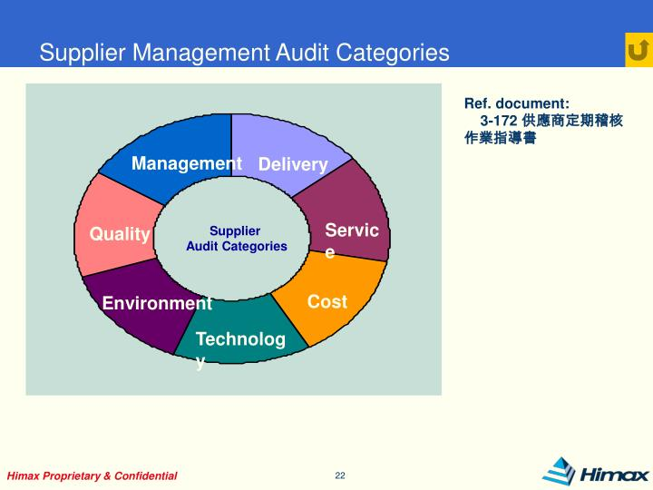 what management and auditors can do Auditors who misunderstand how processes really work, or who repeatedly ask the same questions during every audit, or, worst of all, report findings that the result is that internal auditors are far more likely to ask business management smart, insightful questions, instead of the same old, same old.