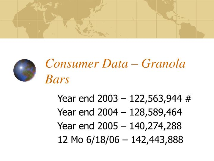 Consumer Data – Granola Bars