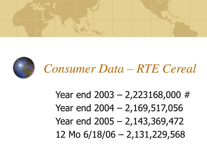 Consumer Data – RTE Cereal