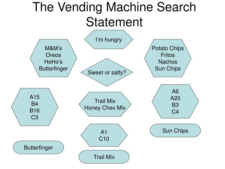 The vending machine search statement