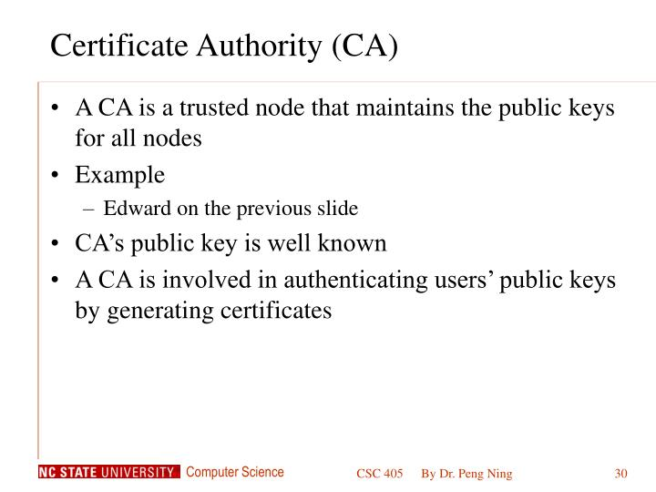 Certificate Authority (CA)