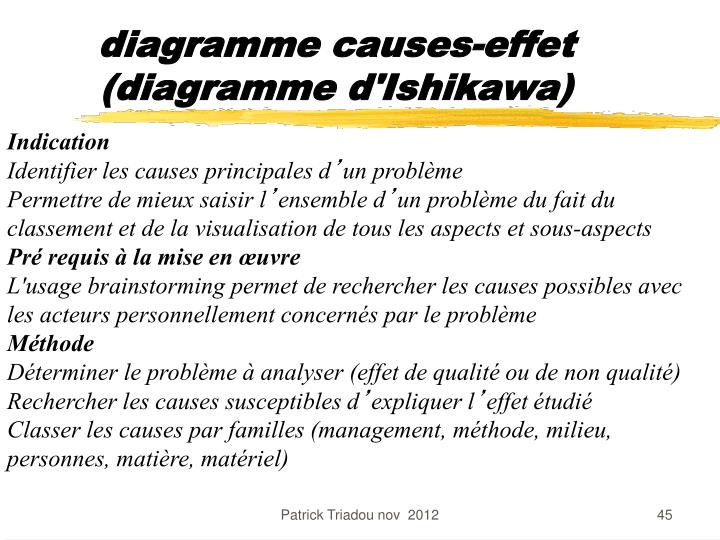 diagramme causes-effet (diagramme d'Ishikawa)