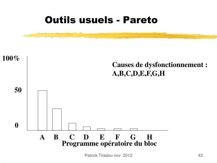 Outils usuels - Pareto