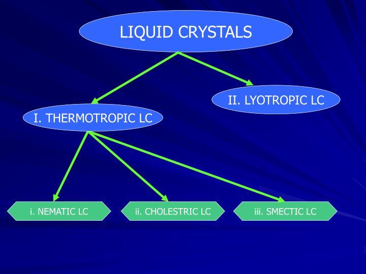 II. LYOTROPIC LC
