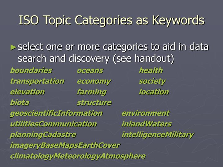 ISO Topic Categories as Keywords