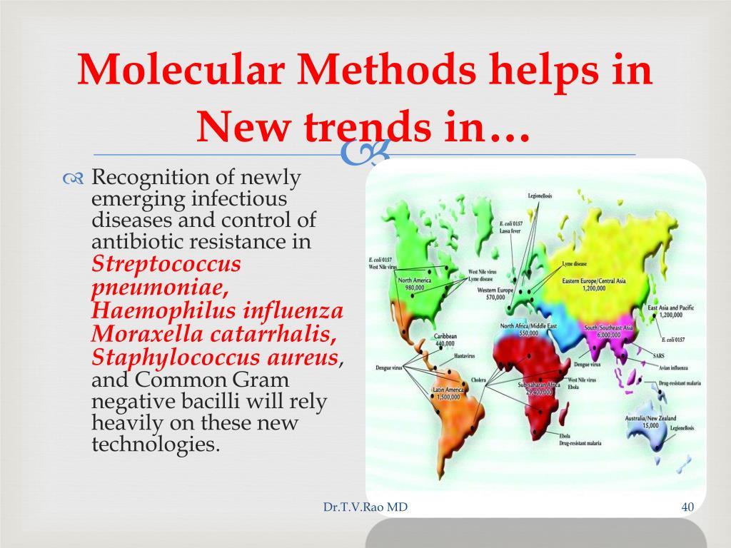 Molecular Methods helps in New trends in