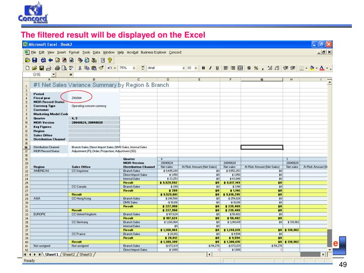 The filtered result will be displayed on the Excel