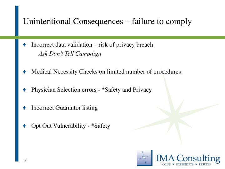 Unintentional Consequences – failure to comply