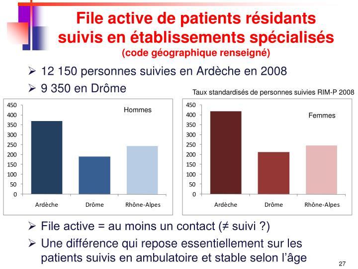 File active de patients résidants suivis en établissements spécialisés