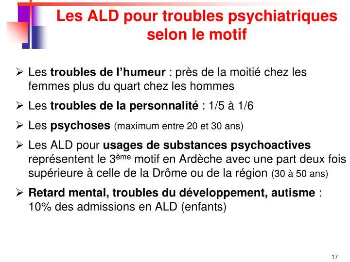 Les ALD pour troubles psychiatriques selon le motif