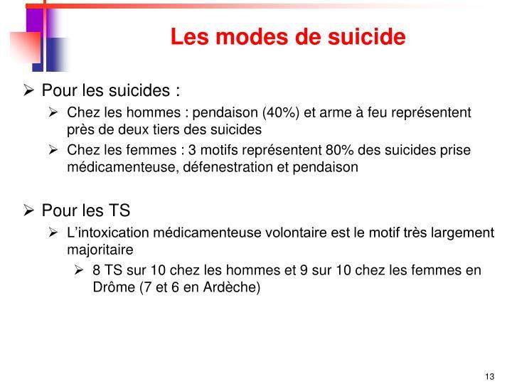 Les modes de suicide