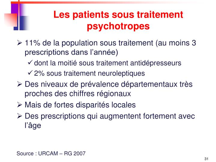 Les patients sous traitement psychotropes