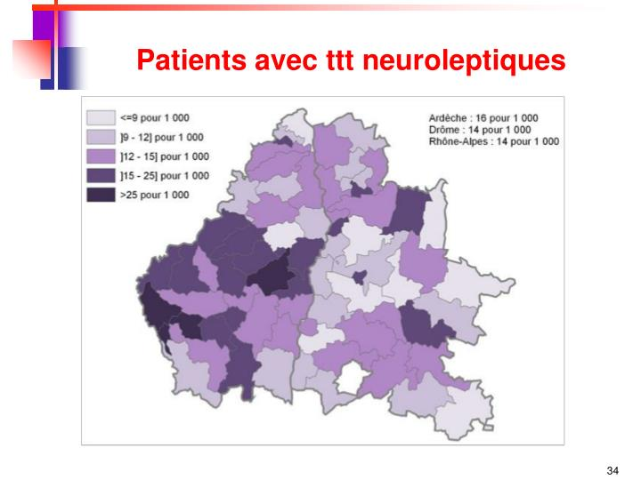 Patients avec ttt neuroleptiques