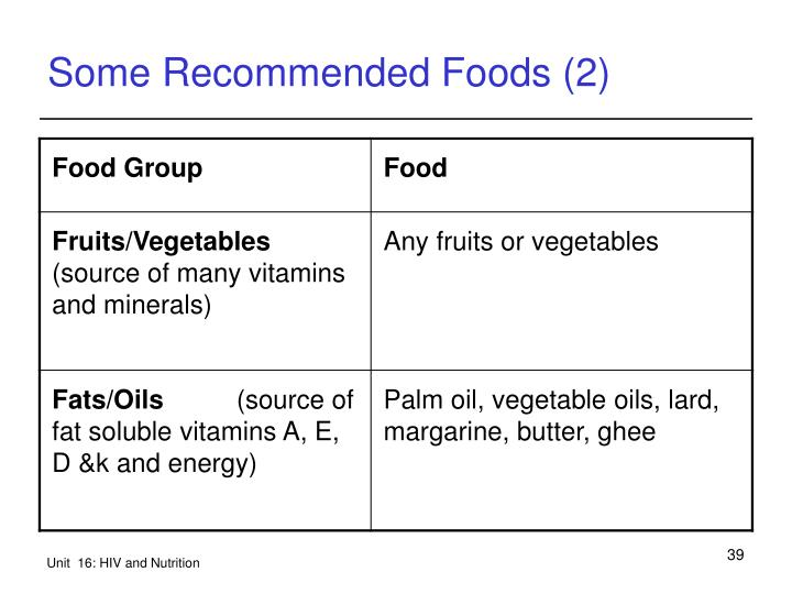 Some Recommended Foods (2)