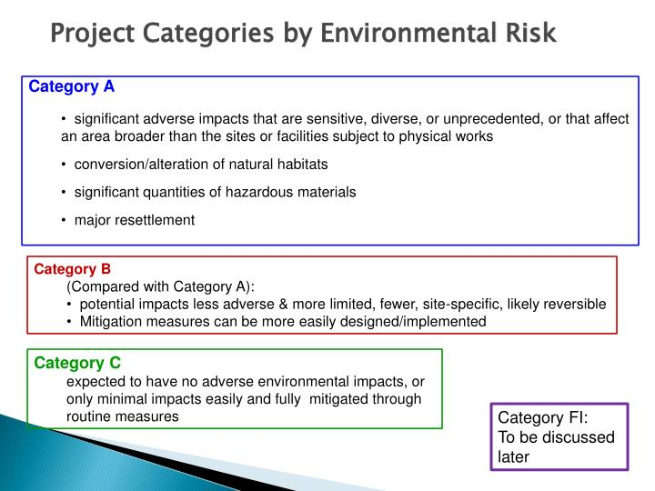 Project Categories by Environmental Risk