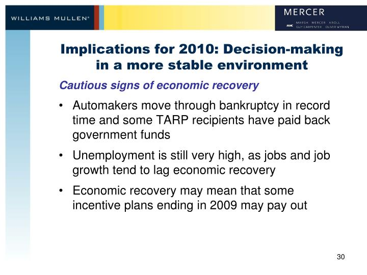 Implications for 2010: Decision-making in a more stable environment