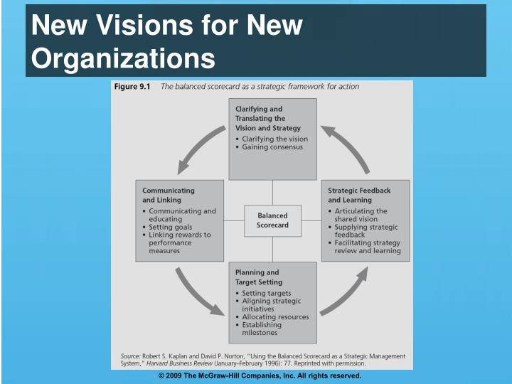 New Visions for New Organizations