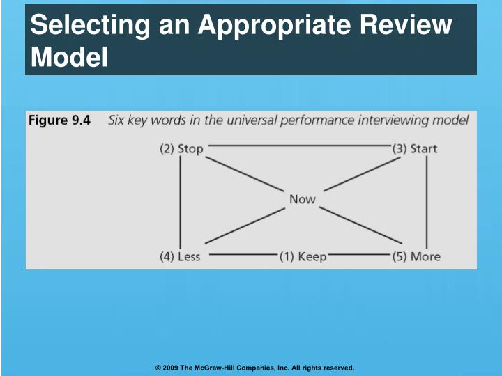Selecting an Appropriate Review Model