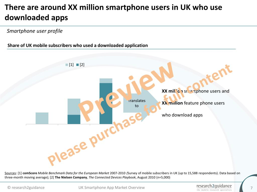 There are around XX million smartphone users in UK who use downloaded apps