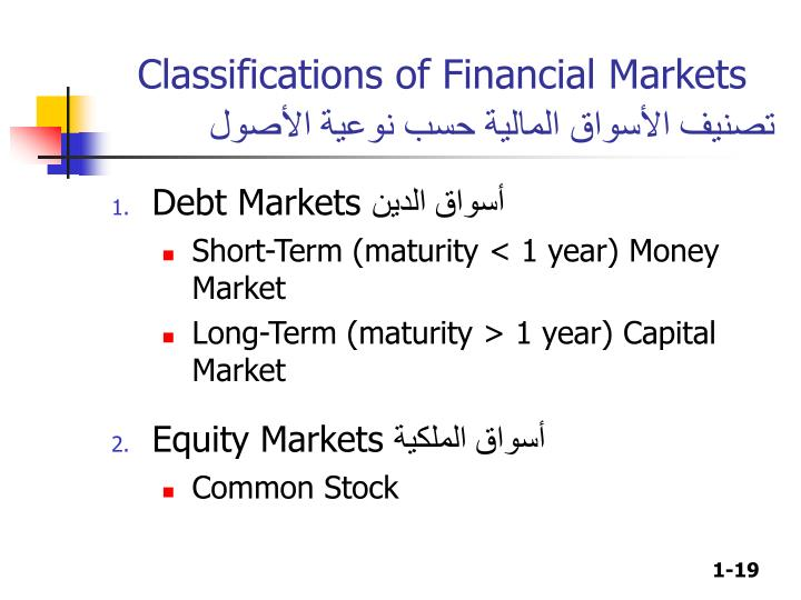 Classifications of Financial Markets