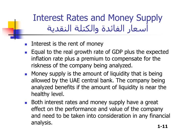 Interest Rates and Money Supply