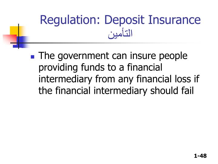 Regulation: Deposit Insurance